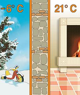 Isolamento termico delle abitazioni come scegliere il - Materiale isolante termico ...