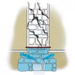 Umidità di risalita: soluzioni a confronto